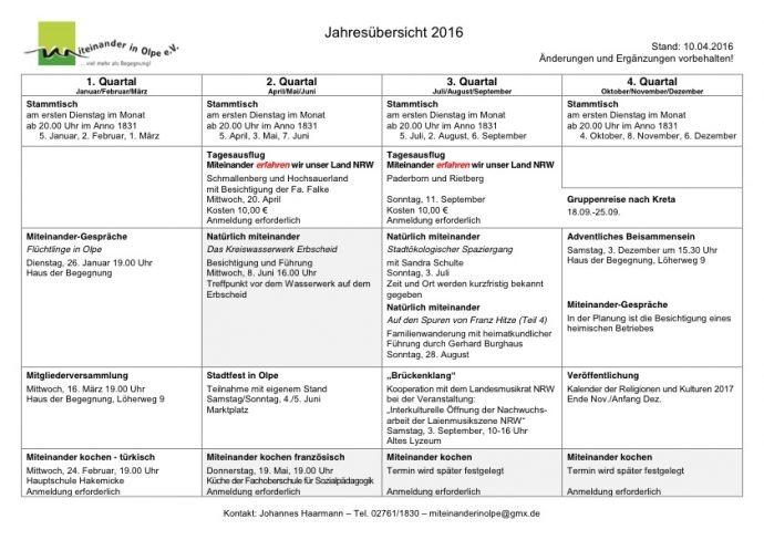 Jahresübersicht 2016 - Miteinander in Olpe