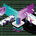SmartCities in Südwestfalen - Austausch