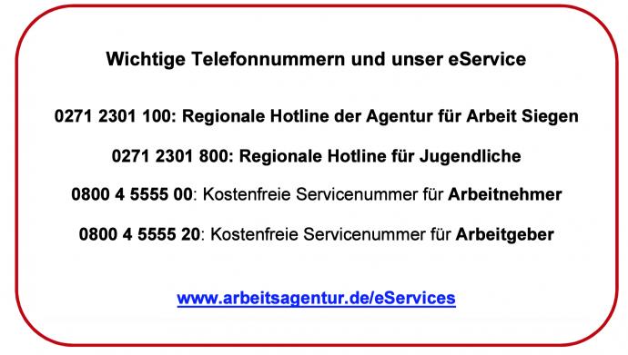 Arbeitsagentur-Telefonnummern